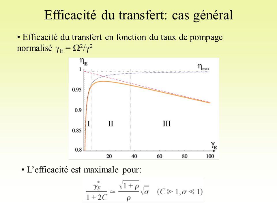 Efficacité du transfert: cas général Efficacité du transfert en fonction du taux de pompage normalisé  E =  2 /  2 L'efficacité est maximale pour: