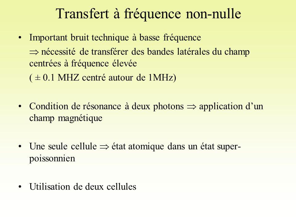 Transfert à fréquence non-nulle Important bruit technique à basse fréquence  nécessité de transférer des bandes latérales du champ centrées à fréquence élevée ( ± 0.1 MHZ centré autour de 1MHz) Condition de résonance à deux photons  application d'un champ magnétique Une seule cellule  état atomique dans un état super- poissonnien Utilisation de deux cellules