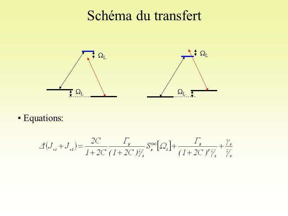 LL LL LL LL Schéma du transfert Equations: