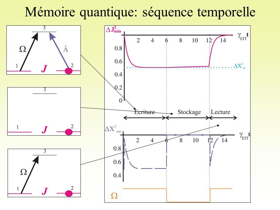 Mémoire quantique: séquence temporelle