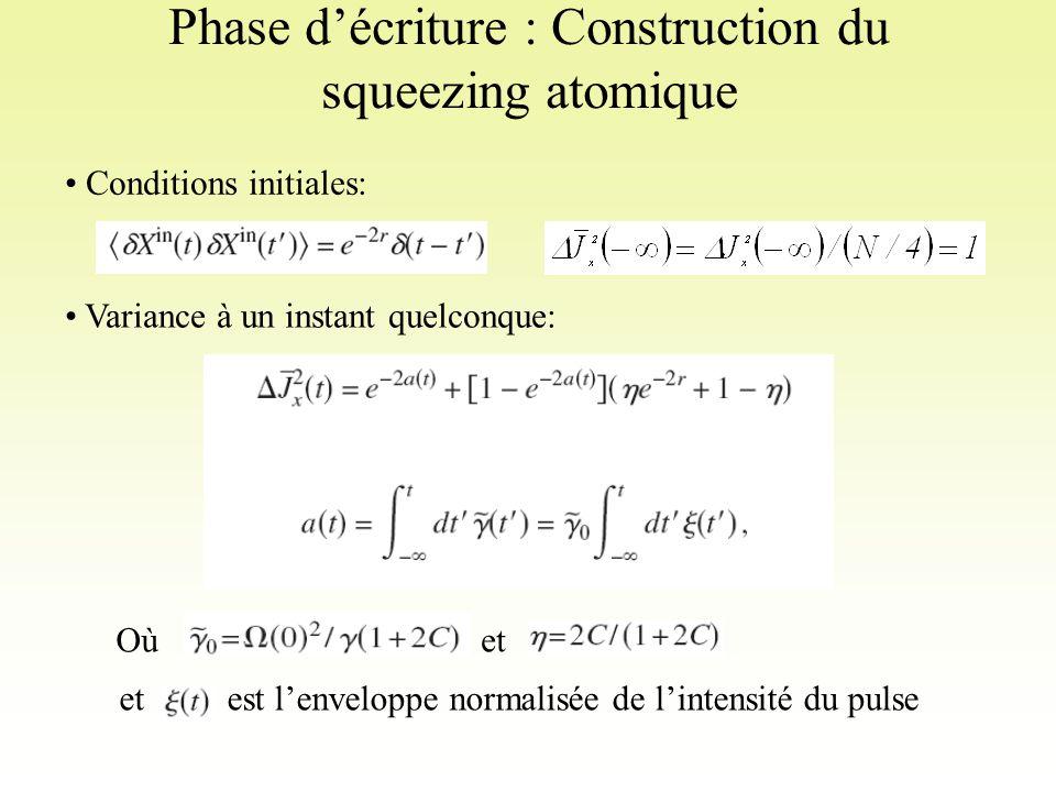 etest l'enveloppe normalisée de l'intensité du pulse Oùet Phase d'écriture : Construction du squeezing atomique Conditions initiales: Variance à un instant quelconque: