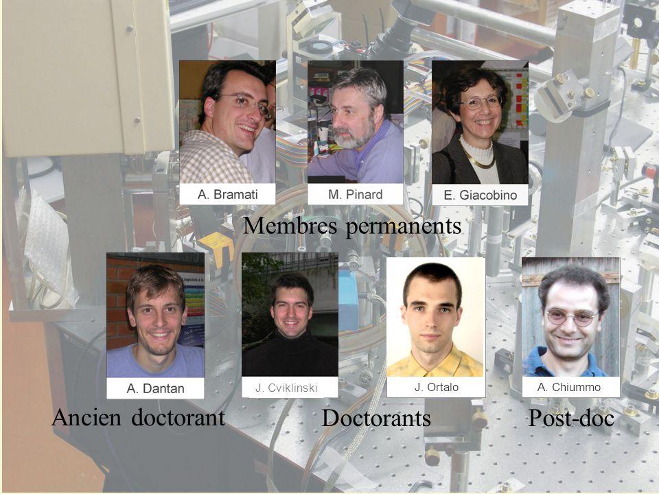 J. Ortalo Ancien doctorant DoctorantsPost-doc Membres permanents A. Chiummo J. Cviklinski