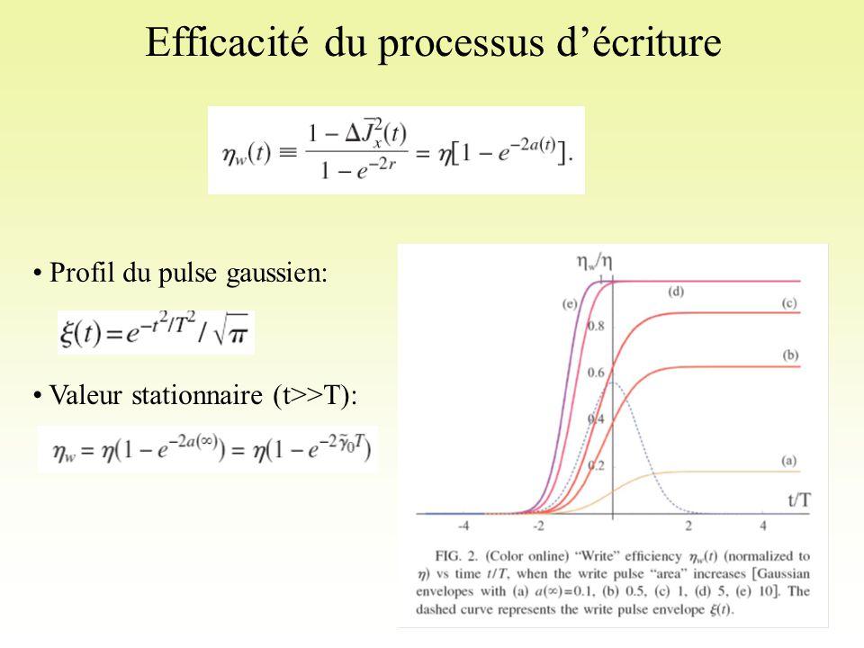 Efficacité du processus d'écriture Profil du pulse gaussien: Valeur stationnaire (t>>T):