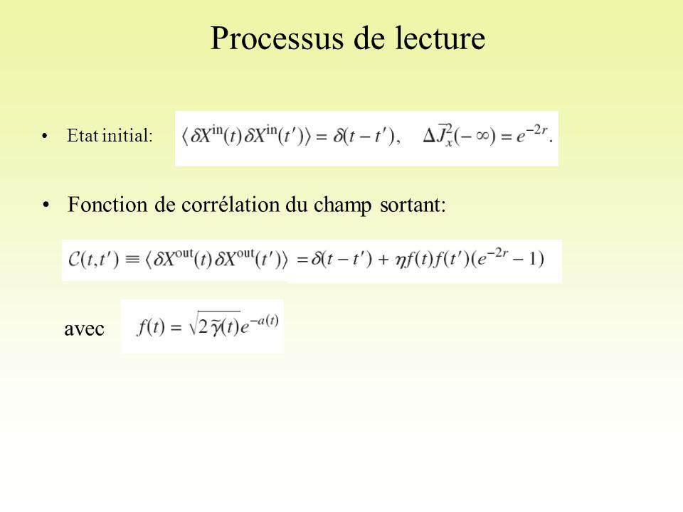 Etat initial: avec Processus de lecture Fonction de corrélation du champ sortant: