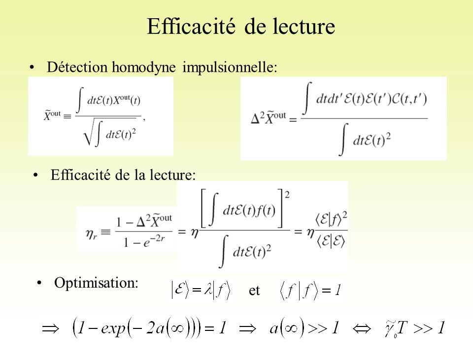 Efficacité de lecture Détection homodyne impulsionnelle: Efficacité de la lecture: Optimisation: et