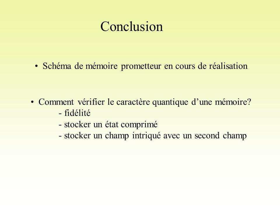Conclusion Schéma de mémoire prometteur en cours de réalisation Comment vérifier le caractère quantique d'une mémoire? - fidélité - stocker un état co