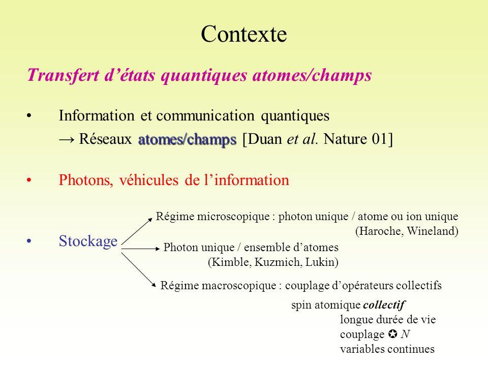 Contexte Transfert d'états quantiques atomes/champs Information et communication quantiques atomes/champs → Réseaux atomes/champs [Duan et al.