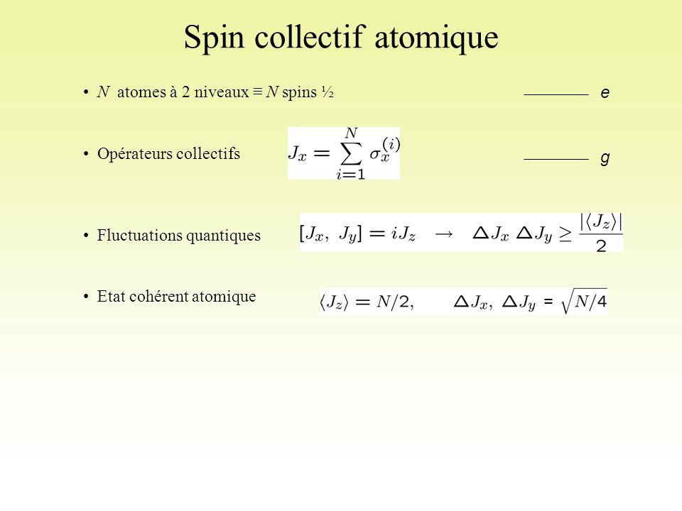 Spin collectif atomique N atomes à 2 niveaux ≡ N spins ½ Opérateurs collectifs Fluctuations quantiques Etat cohérent atomique e g =