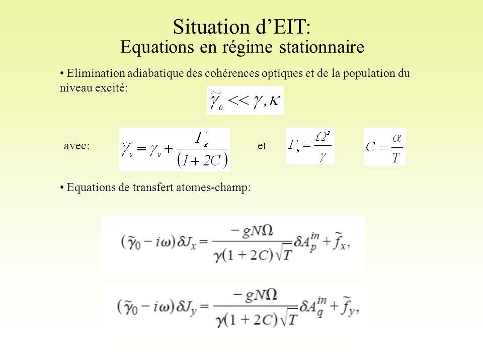 Situation d'EIT: Equations en régime stationnaire Elimination adiabatique des cohérences optiques et de la population du niveau excité: avec:et Equations de transfert atomes-champ: