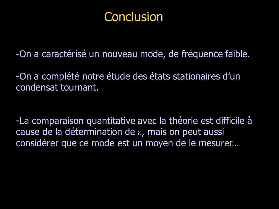 Conclusion -On a caractérisé un nouveau mode, de fréquence faible.