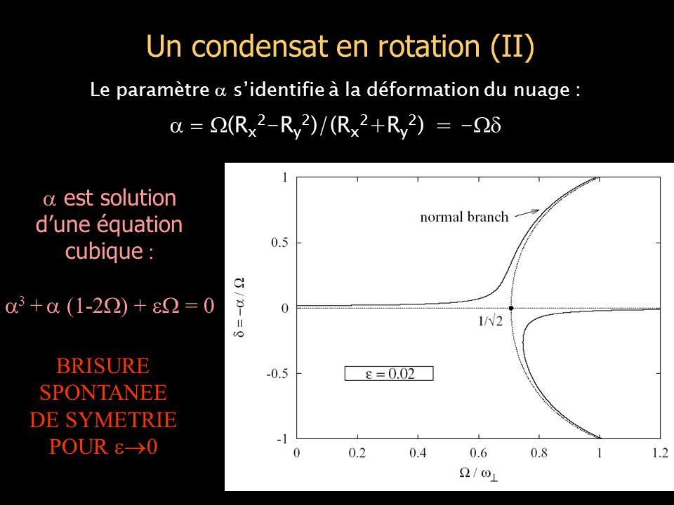 Accord avec la théorie Puissance de la cuillère (a.u.) Frequence ciseau au carré  cis 2    0 /  0   cis 0/00/0 Fréquence du mode ciseau (Hz)