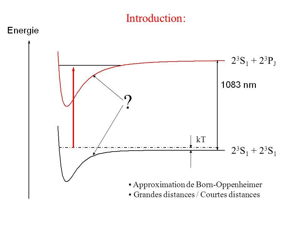 Etat initial : 2 3 S 1 +2 3 S 1 Atome1 :S1=1 L1=0 3 états Atome2:S2=1 L2=0 3 états 3  3 = 9 états électroniques a priori Piège magnétique => paire de bosons polarisés => 1 seul état électronique 5  g + Etats électroniques des paires d'atomes (1): Expression analytique approchée [1] : =>15 états liés =>Le moins lié est 74 MHz sous l'asymptote => longueur de diffusion a=8.14 nm 5  g + [1] [1] Stärk & Meyer, Chem.