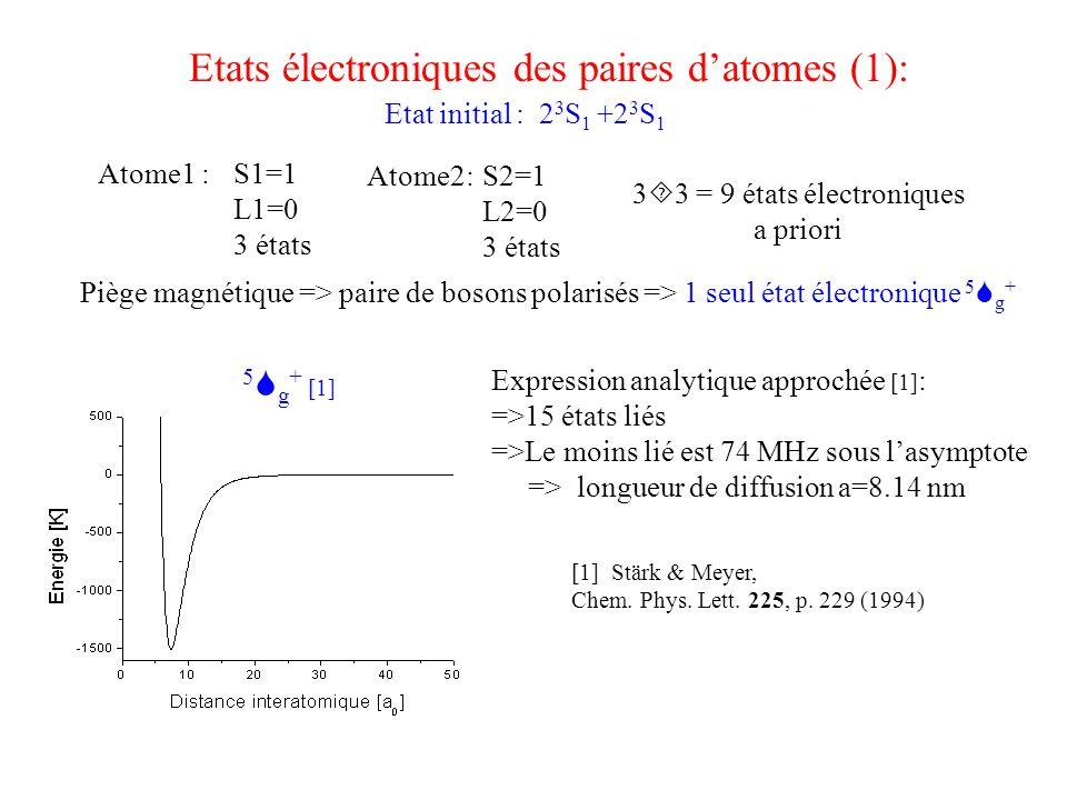 Etat initial : 2 3 S 1 +2 3 S 1 Atome1 :S1=1 L1=0 3 états Atome2:S2=1 L2=0 3 états 3  3 = 9 états électroniques a priori Piège magnétique => paire de