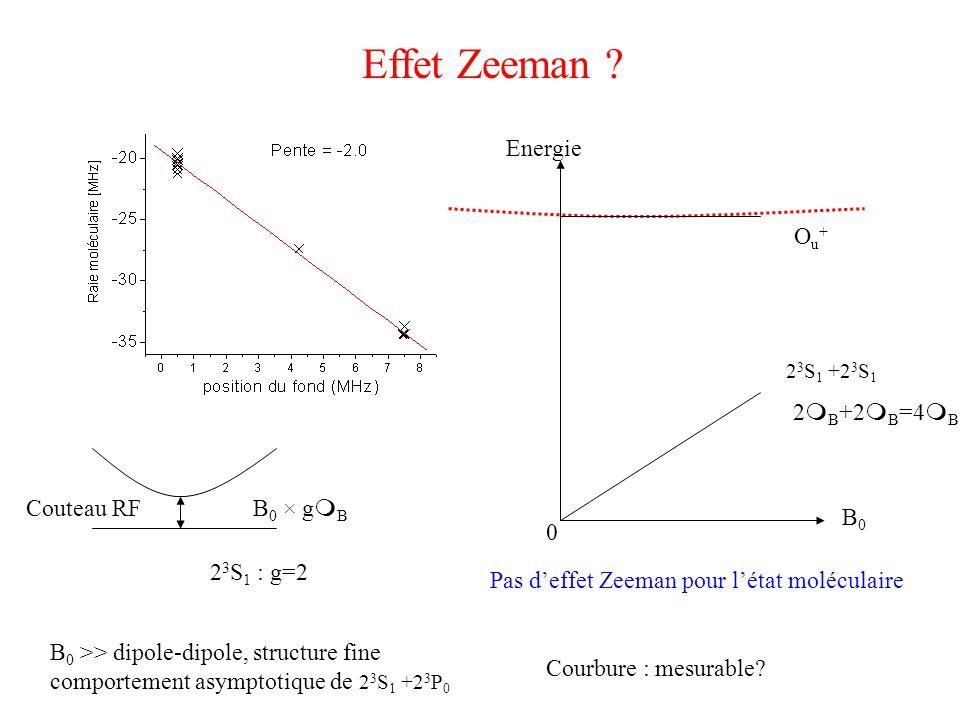 Effet Zeeman . B 0 × g m B 2 3 S 1 : g=2 Couteau RF Courbure : mesurable.