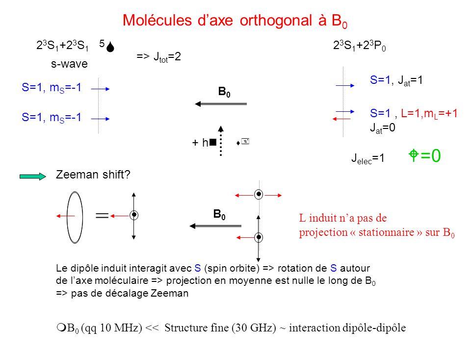 + hn S=1, m S =-1 S=1, L=1,m L =+1 J at =0 S=1, J at =1 2 3 S 1 +2 3 S 1 2 3 S 1 +2 3 P 0 B0B0 5S5S W=0 S=1, m S =-1 s-wave s+s+ J elec =1 Zeeman shift.