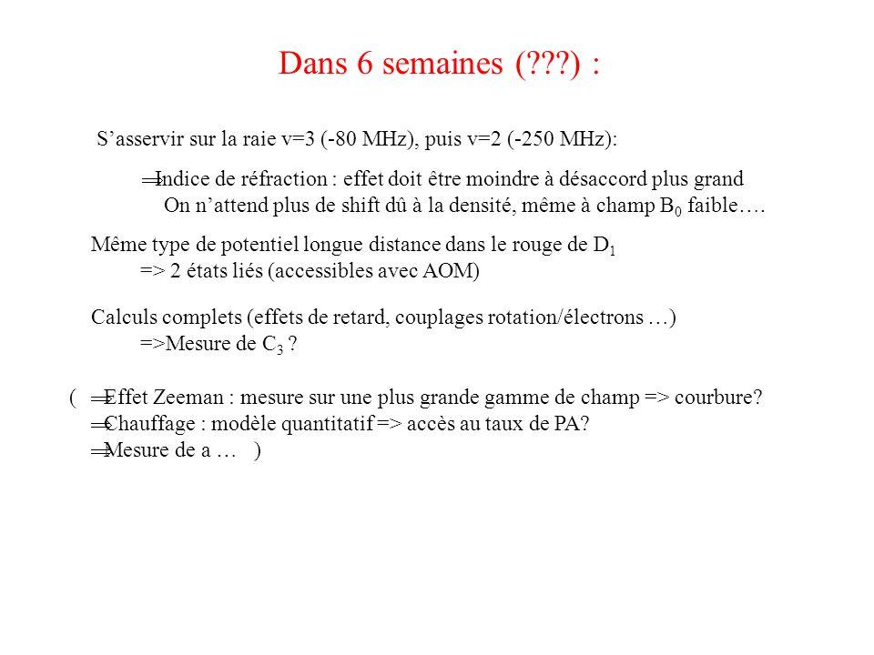 Dans 6 semaines ( ) : S'asservir sur la raie v=3 (-80 MHz), puis v=2 (-250 MHz):  Indice de réfraction : effet doit être moindre à désaccord plus grand On n'attend plus de shift dû à la densité, même à champ B 0 faible….