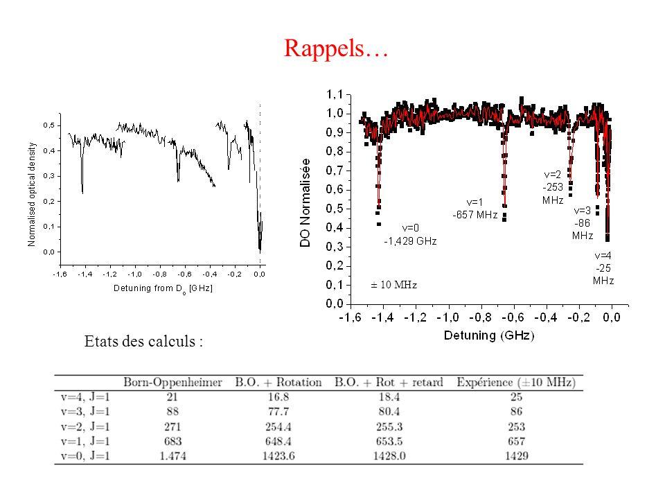 Rappels… Etats des calculs : ± 10 MHz