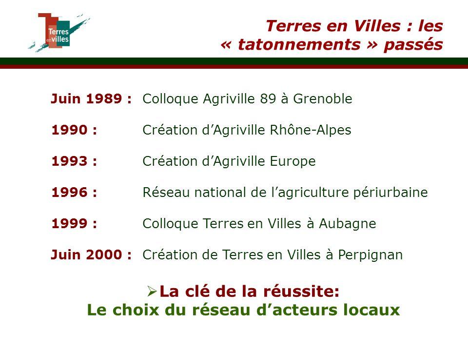 Terres en Villes : les « tatonnements » passés Juin 1989 :Colloque Agriville 89 à Grenoble 1990 : Création d'Agriville Rhône-Alpes 1993 : Création d'A