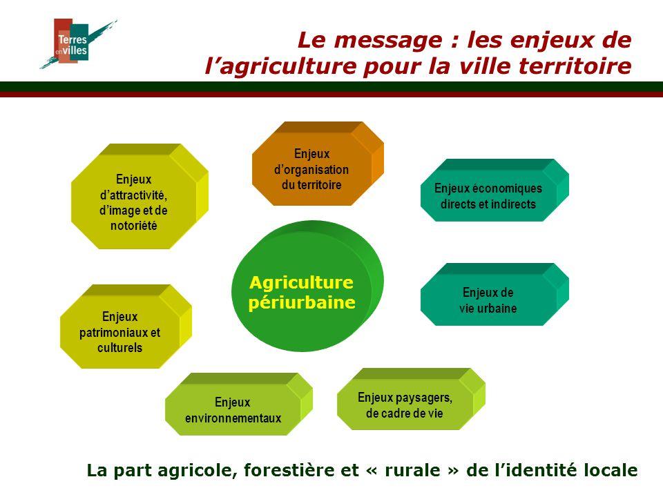 Le message : les enjeux de l'agriculture pour la ville territoire Agriculture périurbaine Enjeux d'organisation du territoire Enjeux économiques direc