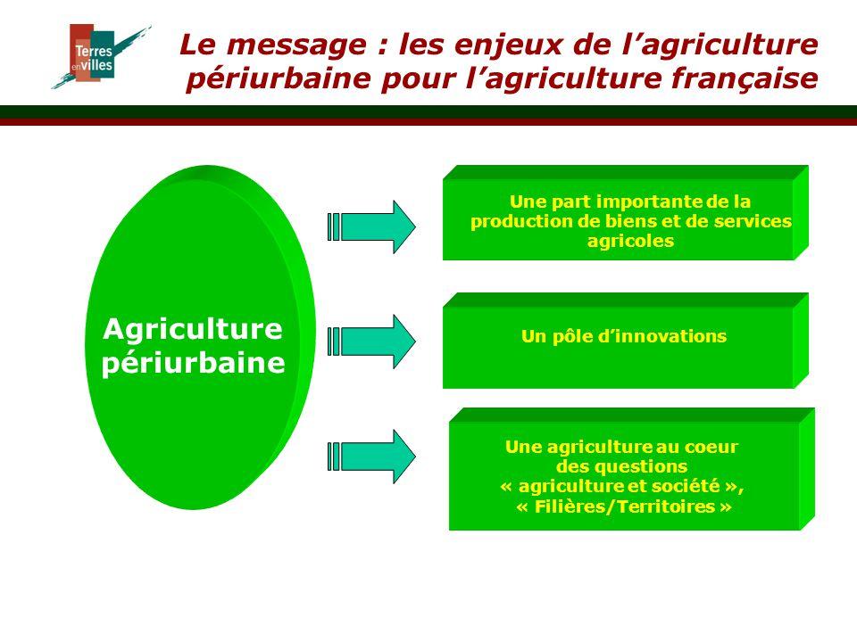 Le message : les enjeux de l'agriculture périurbaine pour l'agriculture française Agriculture périurbaine Un pôle d'innovations Une part importante de