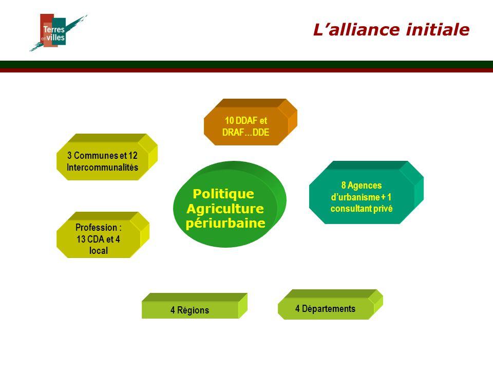 L'alliance initiale Politique Agriculture périurbaine 10 DDAF et DRAF…DDE 8 Agences d'urbanisme + 1 consultant privé 4 Départements 4 Régions Professi