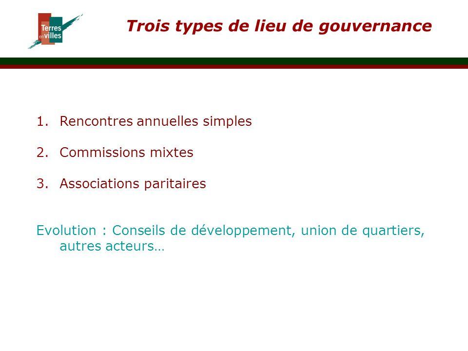 Trois types de lieu de gouvernance 1. 1.Rencontres annuelles simples 2. 2.Commissions mixtes 3. 3.Associations paritaires Evolution : Conseils de déve