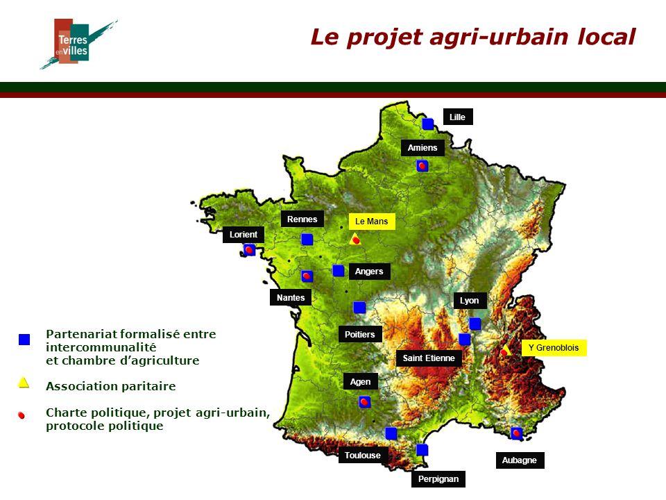 Le projet agri-urbain local Partenariat formalisé entre intercommunalité et chambre d'agriculture Association paritaire Charte politique, projet agri-