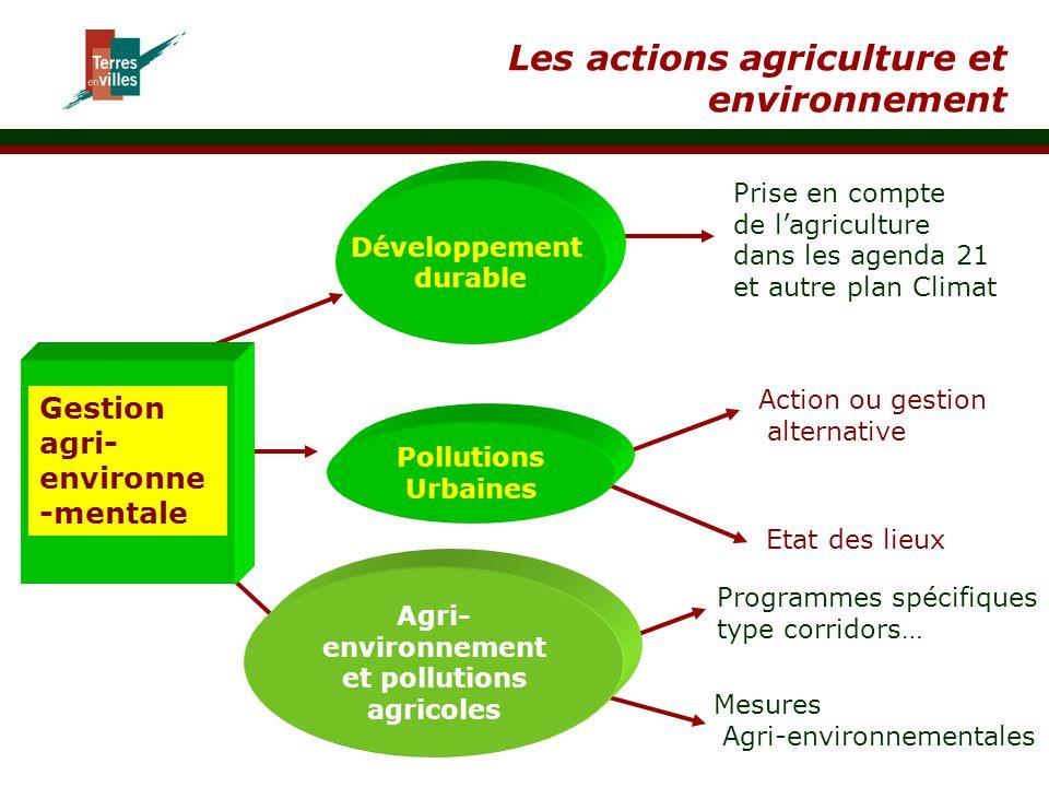 Les actions agriculture et environnement Gestion agri- environne -mentale Développement durable Pollutions Urbaines Prise en compte de l'agriculture d