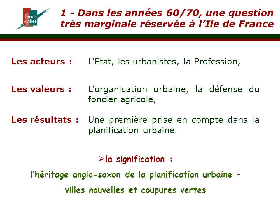 1 - Dans les années 60/70, une question très marginale réservée à l'Ile de France Les acteurs :L'Etat, les urbanistes, la Profession, Les valeurs :L'o