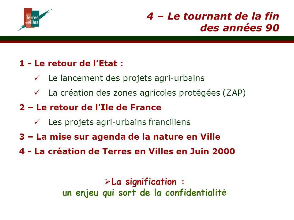 4 – Le tournant de la fin des années 90 1 - Le retour de l'Etat : Le lancement des projets agri-urbains La création des zones agricoles protégées (ZAP