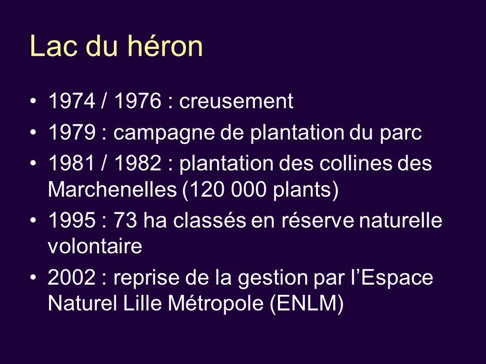 Lac du héron 1974 / 1976 : creusement 1979 : campagne de plantation du parc 1981 / 1982 : plantation des collines des Marchenelles (120 000 plants) 1995 : 73 ha classés en réserve naturelle volontaire 2002 : reprise de la gestion par l'Espace Naturel Lille Métropole (ENLM)