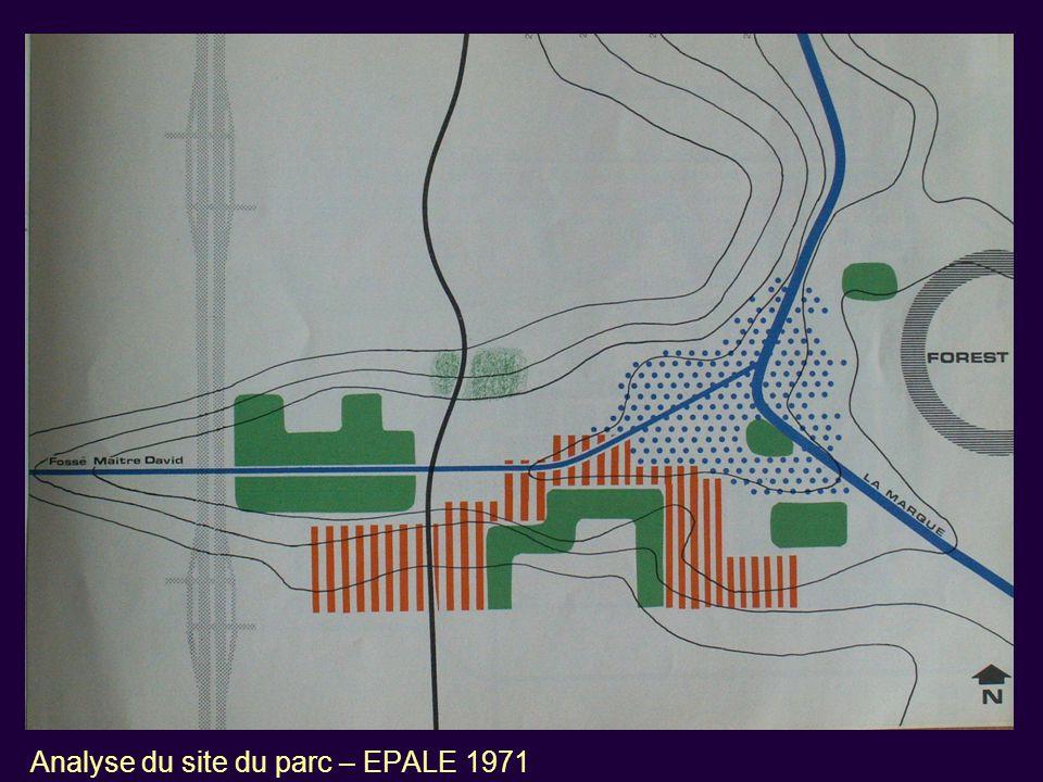 Analyse du site du parc – EPALE 1971