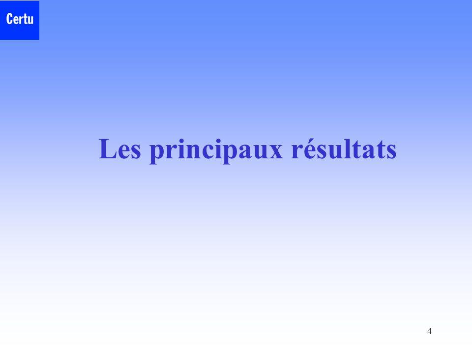 4 Les principaux résultats