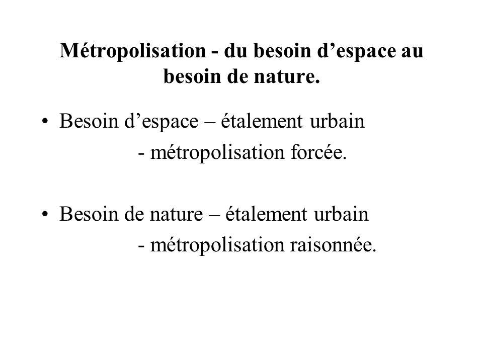 Métropolisation - du besoin d'espace au besoin de nature. Besoin d'espace – étalement urbain - métropolisation forcée. Besoin de nature – étalement ur