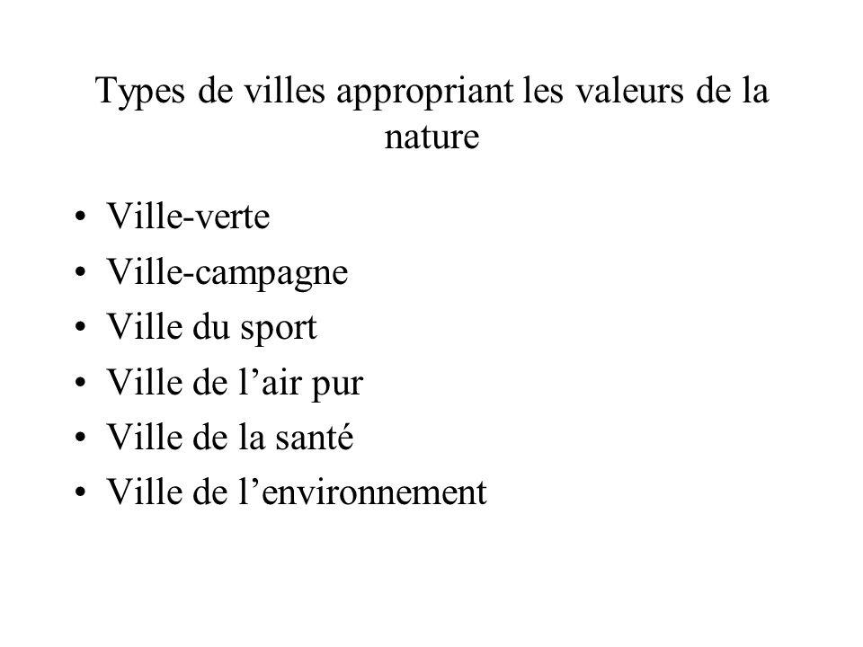 Types de villes appropriant les valeurs de la nature Ville-verte Ville-campagne Ville du sport Ville de l'air pur Ville de la santé Ville de l'environnement