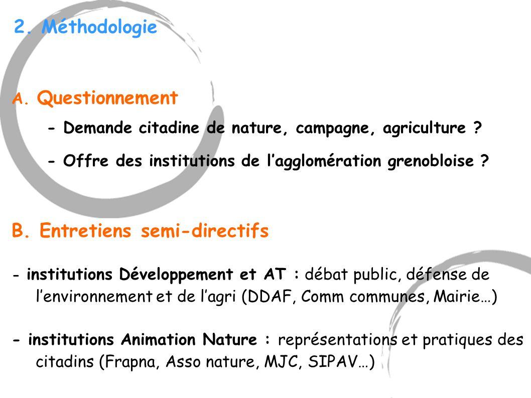 2. Méthodologie A. Questionnement - Demande citadine de nature, campagne, agriculture ? - Offre des institutions de l'agglomération grenobloise ? B. E