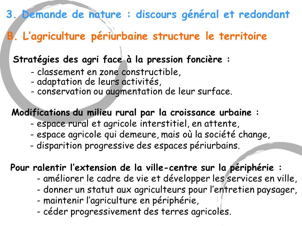 B. L'agriculture périurbaine structure le territoire Stratégies des agri face à la pression foncière : - classement en zone constructible, - adaptatio