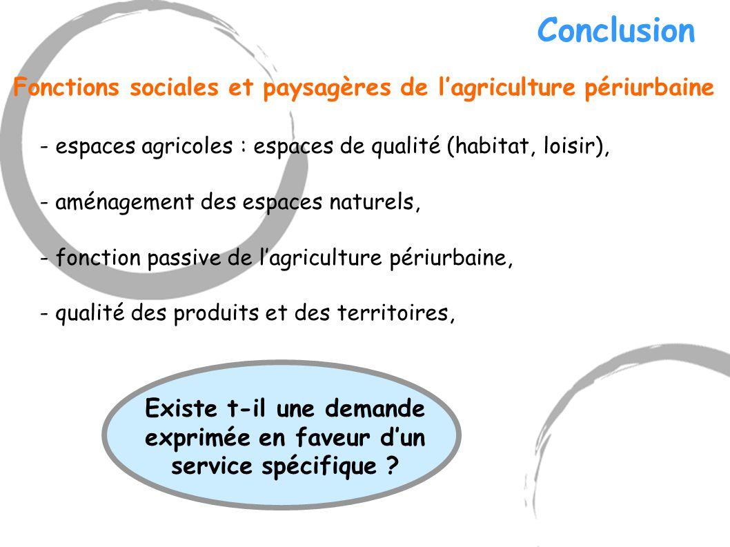 Fonctions sociales et paysagères de l'agriculture périurbaine - espaces agricoles : espaces de qualité (habitat, loisir), - aménagement des espaces na