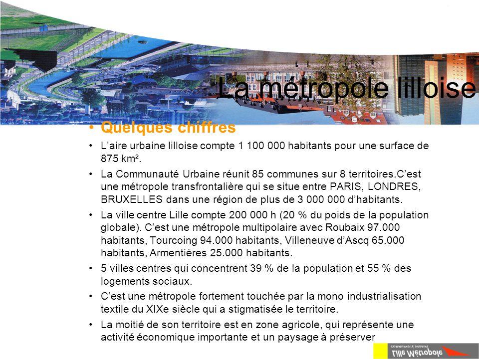 La métropole lilloise Les enjeux 1000 he à dédier à l 'économie d 'ici à 2015, 5500 logements à construire par an dont 2000 logements sociaux (hors ANRU)d 'ici à 2012 renouveler l 'espace urbain en maîtrisant l 'urbanisation un schéma vert sur 10000 he à développer d 'ici à 2015 doubler le nombre de passagers dans les transports en commun d 'ici à 2015 préserver l ' espace rural préserver les ressources en eau Les souhaits: métropole européenne être une des 15 grandes transformer l 'image de la ville par la qualité