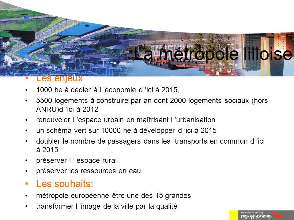 La métropole lilloise Les enjeux 1000 he à dédier à l 'économie d 'ici à 2015, 5500 logements à construire par an dont 2000 logements sociaux (hors AN