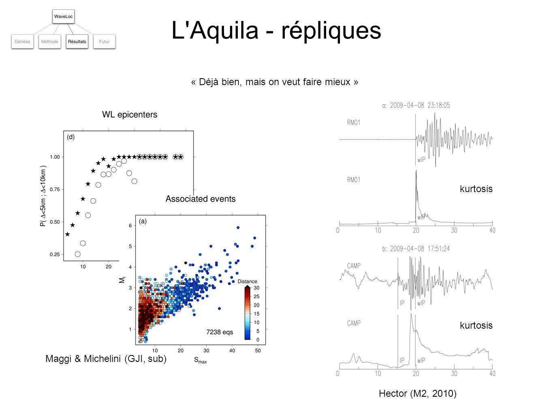 Hector (M2, 2010) kurtosis « Déjà bien, mais on veut faire mieux » L'Aquila - répliques
