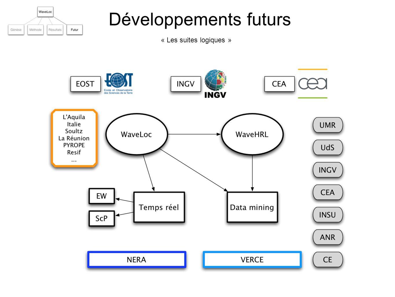 Développements futurs « Les suites logiques »