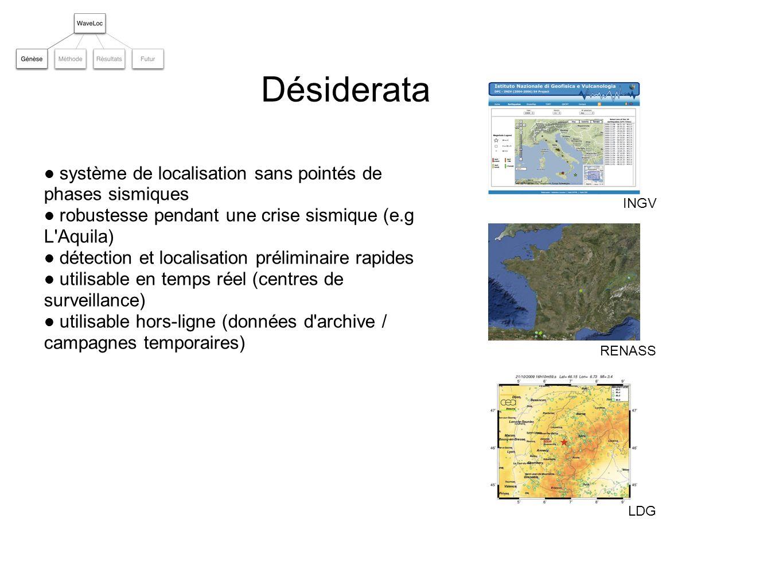 Désiderata système de localisation sans pointés de phases sismiques robustesse pendant une crise sismique (e.g L Aquila) détection et localisation préliminaire rapides utilisable en temps réel (centres de surveillance) utilisable hors-ligne (données d archive / campagnes temporaires) INGV RENASS LDG