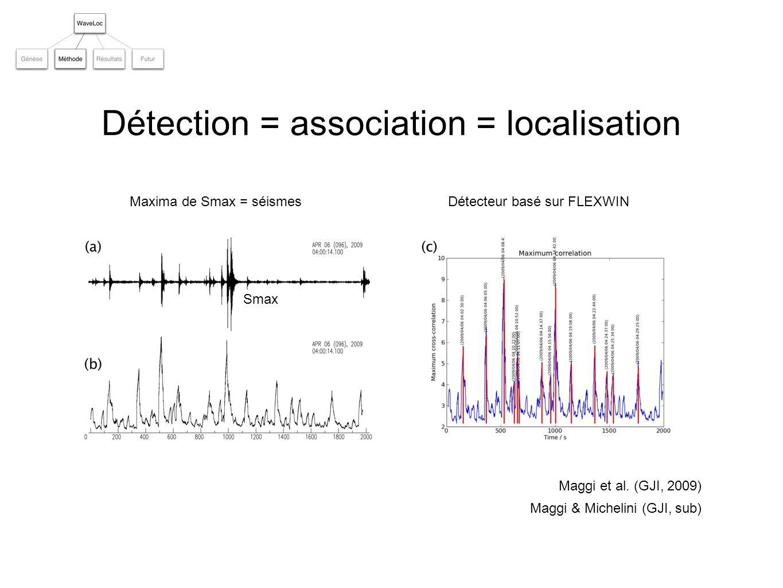 Smax Détection = association = localisation Maggi & Michelini (GJI, sub) Maggi et al. (GJI, 2009) Maxima de Smax = séismesDétecteur basé sur FLEXWIN