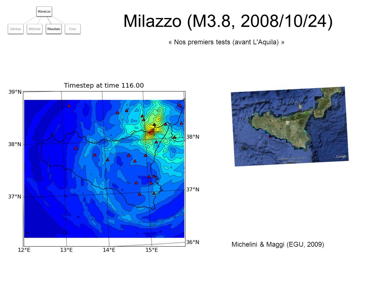 Milazzo (M3.8, 2008/10/24) Michelini & Maggi (EGU, 2009) « Nos premiers tests (avant L'Aquila) »