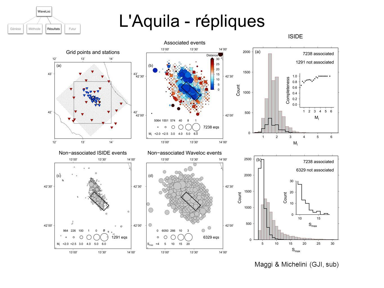 L'Aquila - répliques Maggi & Michelini (GJI, sub)