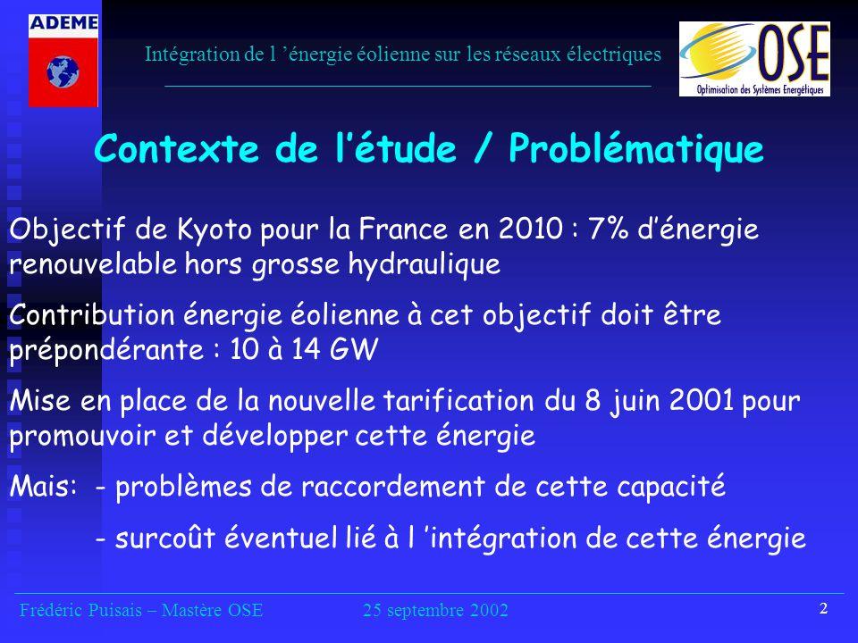 3 Frédéric Puisais – Mastère OSE25 septembre 2002 Intégration technique de l 'énergie éolienne Intégration de l 'énergie éolienne sur les réseaux électriques Poste HTB 225/63 kV Poste 63/20 kV Parcs éoliennes <12 MW