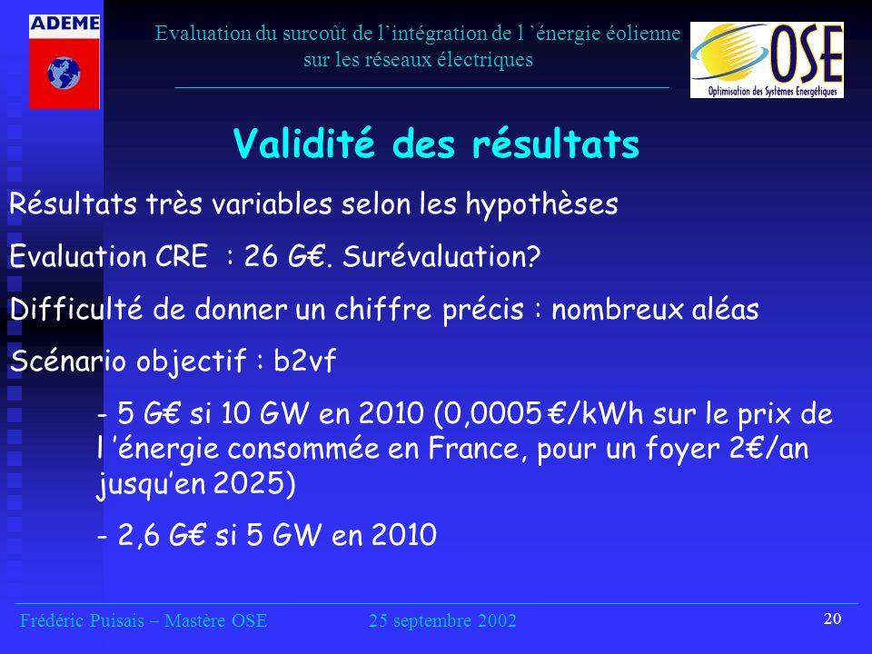 20 Validité des résultats Résultats très variables selon les hypothèses Evaluation CRE : 26 G€.