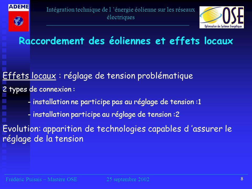 19 Evaluation en fonction des scénarios Frédéric Puisais – Mastère OSE25 septembre 2002 Evaluation du surcoût de l'intégration de l 'énergie éolienne sur les réseaux électriques