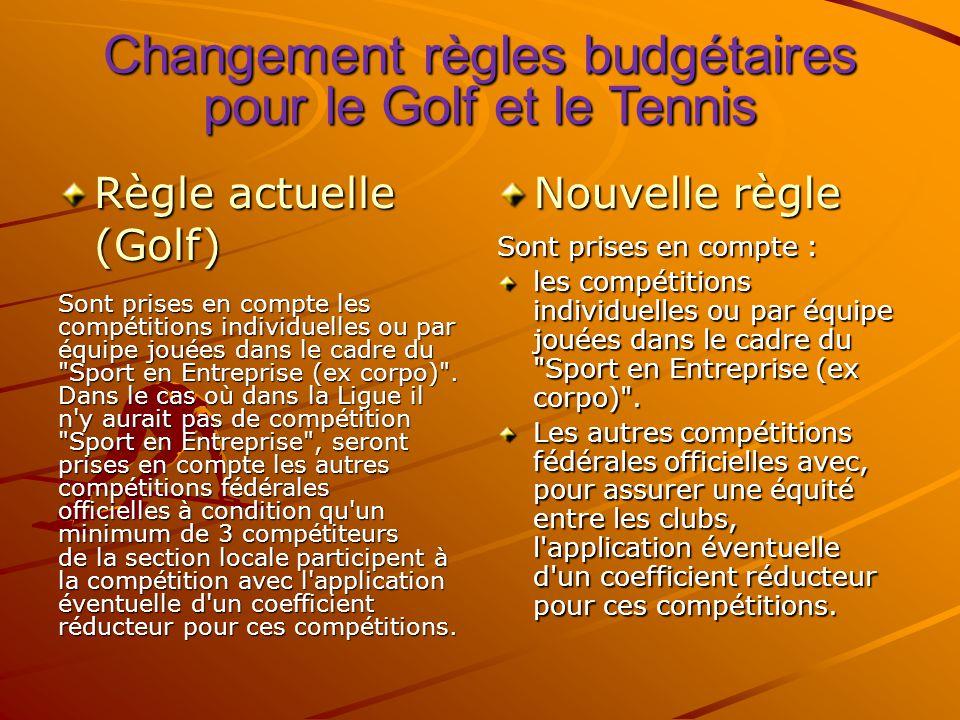 Changement règles budgétaires pour le Golf et le Tennis Règle actuelle (Golf) Sont prises en compte les compétitions individuelles ou par équipe jouées dans le cadre du Sport en Entreprise (ex corpo) .
